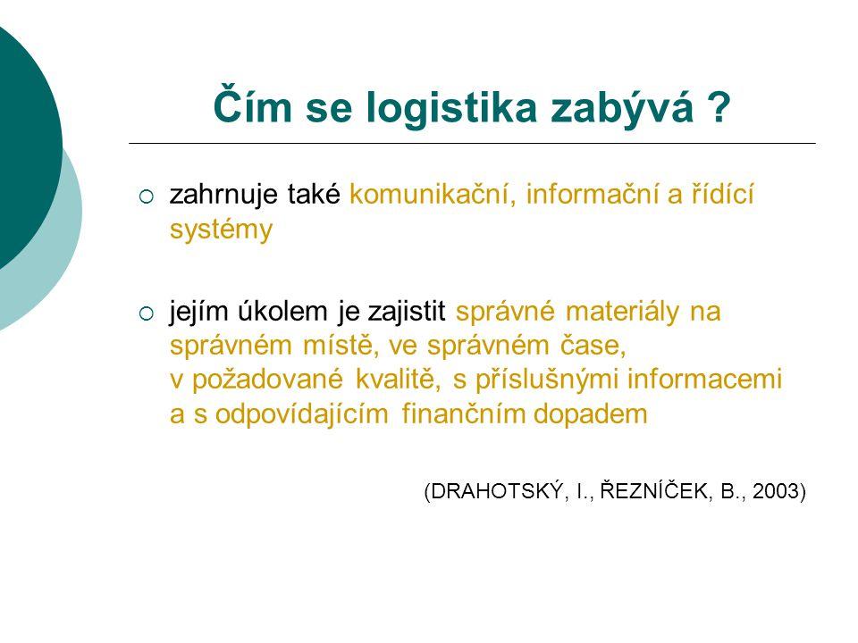 Čím se logistika zabývá ?  zahrnuje také komunikační, informační a řídící systémy  jejím úkolem je zajistit správné materiály na správném místě, ve
