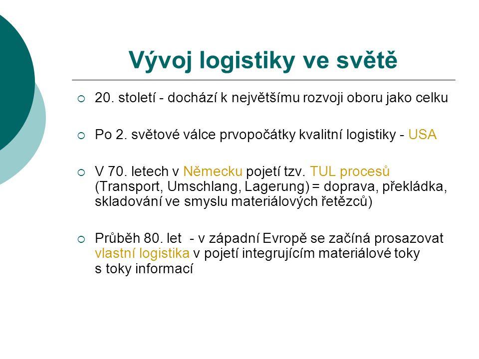 Vývoj logistiky ve světě  20. století - dochází k největšímu rozvoji oboru jako celku  Po 2. světové válce prvopočátky kvalitní logistiky - USA  V