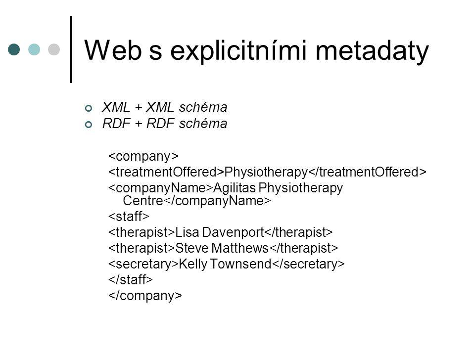 Web s explicitními metadaty XML + XML schéma RDF + RDF schéma Physiotherapy Agilitas Physiotherapy Centre Lisa Davenport Steve Matthews Kelly Townsend