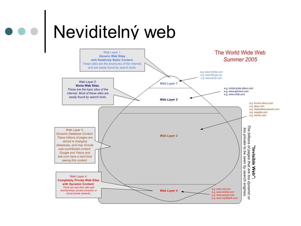 Neviditelný web