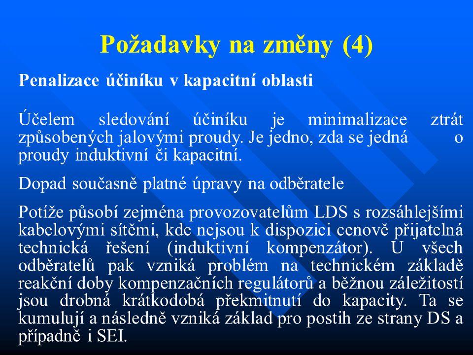 Požadavky na změny (4) Penalizace účiníku v kapacitní oblasti Účelem sledování účiníku je minimalizace ztrát způsobených jalovými proudy. Je jedno, zd