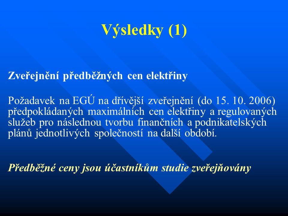 Výsledky (1) Zveřejnění předběžných cen elektřiny Požadavek na EGÚ na dřívější zveřejnění (do 15. 10. 2006) předpokládaných maximálních cen elektřiny