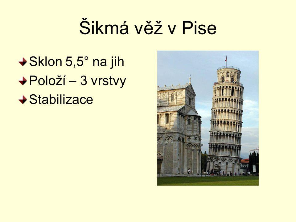 Šikmá věž v Pise Sklon 5,5° na jih Položí – 3 vrstvy Stabilizace