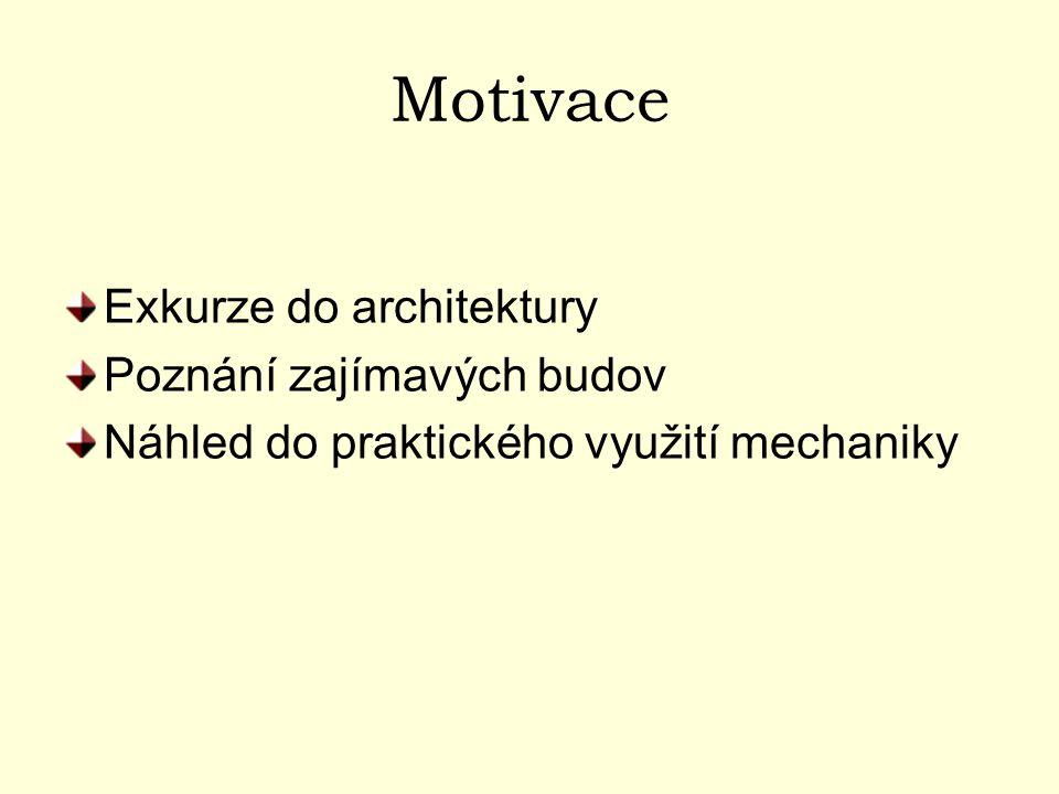 Motivace Exkurze do architektury Poznání zajímavých budov Náhled do praktického využití mechaniky
