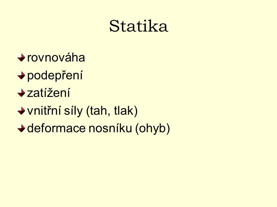 Statika rovnováha podepření zatížení vnitřní síly (tah, tlak) deformace nosníku (ohyb)