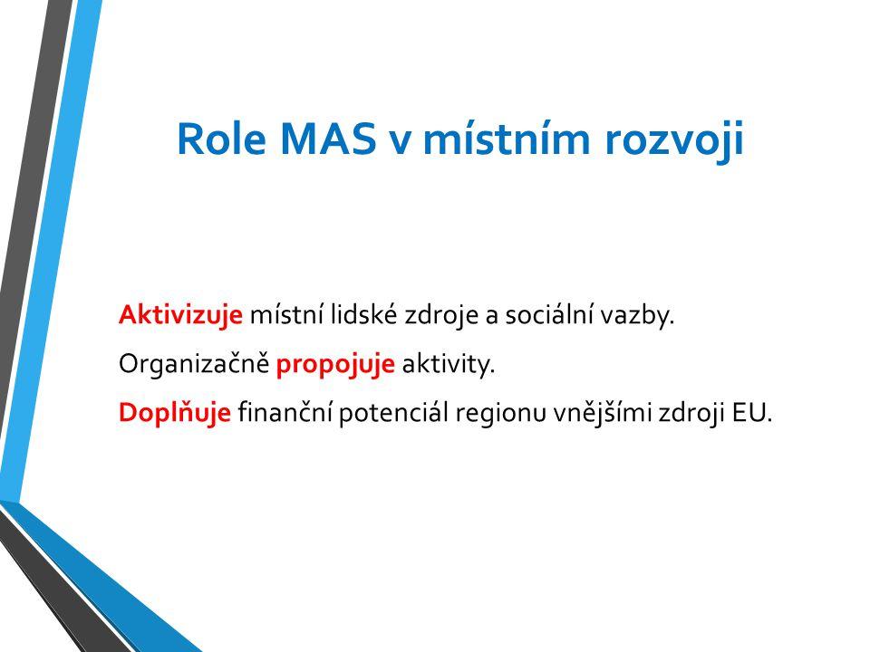 Role MAS v místním rozvoji Aktivizuje místní lidské zdroje a sociální vazby. Organizačně propojuje aktivity. Doplňuje finanční potenciál regionu vnějš