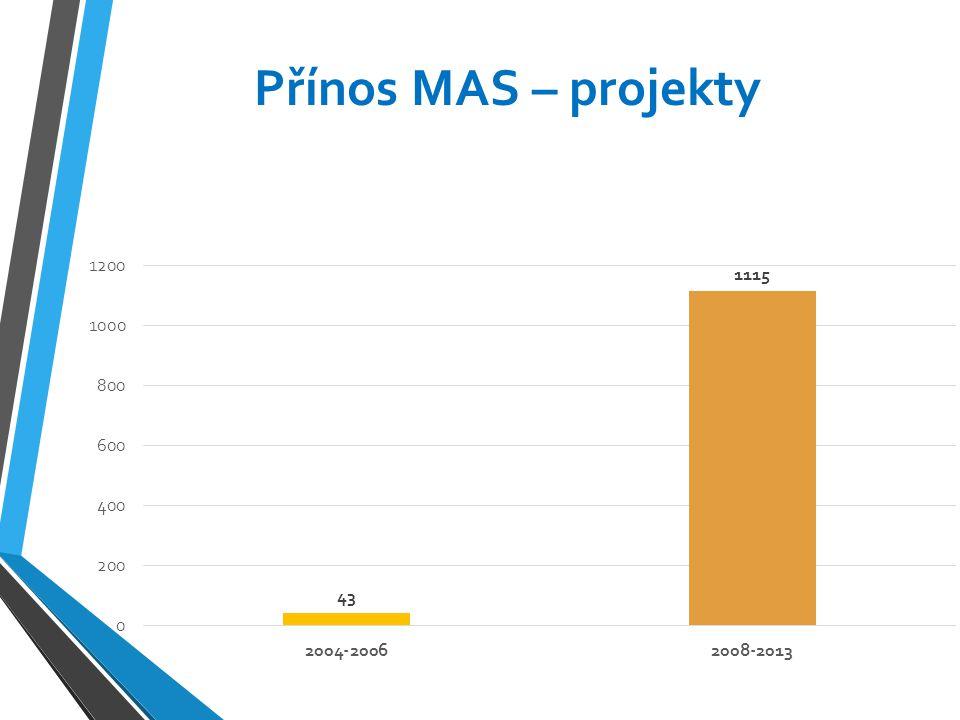 Přínos MAS – projekty