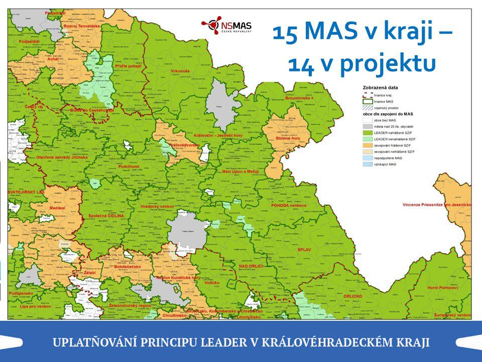 15 MAS v kraji – 14 v projektu