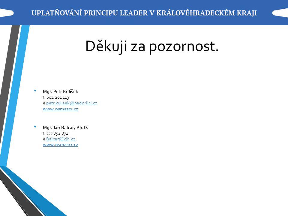 Děkuji za pozornost. Mgr. Petr Kulíšek t 604 201 113 e petr.kulisek@nadorlici.cz www.nsmascr.czpetr.kulisek@nadorlici.cz www.nsmascr.cz Mgr. Jan Balca
