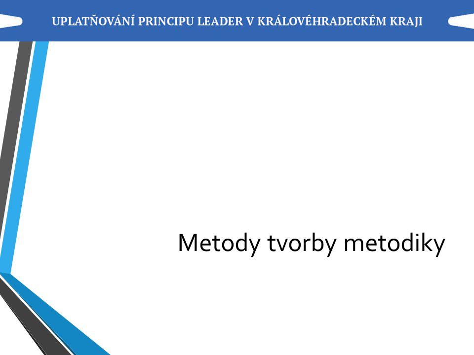 Sběr podkladů k metodice dobré praxe jednotlivé strategie MAS a fiche webové stránky MAS, ostatní formy propagace cílené dotazníky, osobní konzultace metodické dokumenty MAS přípravné dokumenty ISRÚ – organizace MAS výsledky výzev k předkládání projektů externí zdroje – citovány NS MAS ČR