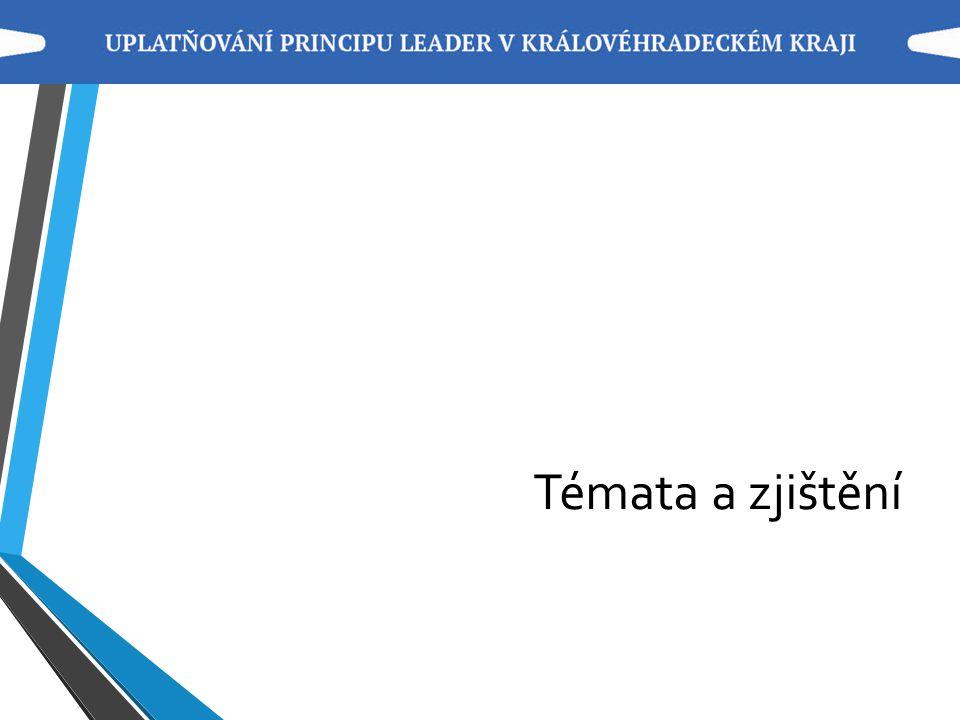 Kapitoly Uplatňování principů LEADER Transparentnost výběru projektů a zamezení střetu zájmů Etický kodex v MAS Proces výběru projektů – uplatnění organizační struktury MAS a veřejnosti v rámci komunitního plánování při nastavení indikátorů, tréninkové výzvy Organizační struktura MAS Prezentace MAS z hlediska povinného zveřejňování informací o organizaci MAS a jejich postupů pro zajištění transparentnosti, rozšiřování informací široké veřejnosti Využití platformy MAS pro aktivity regionálního rozvoje - příklady možných aktivit