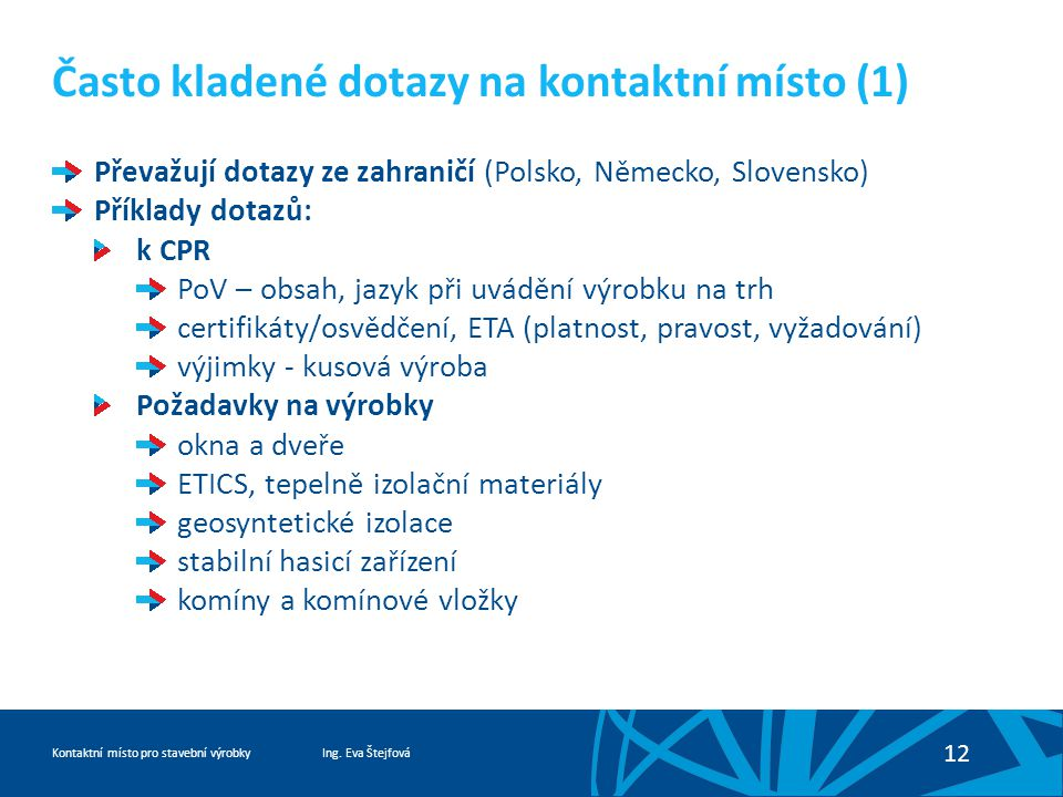 Ing. Eva ŠtejfováKontaktní místo pro stavební výrobky 12 Často kladené dotazy na kontaktní místo (1) Převažují dotazy ze zahraničí (Polsko, Německo, S