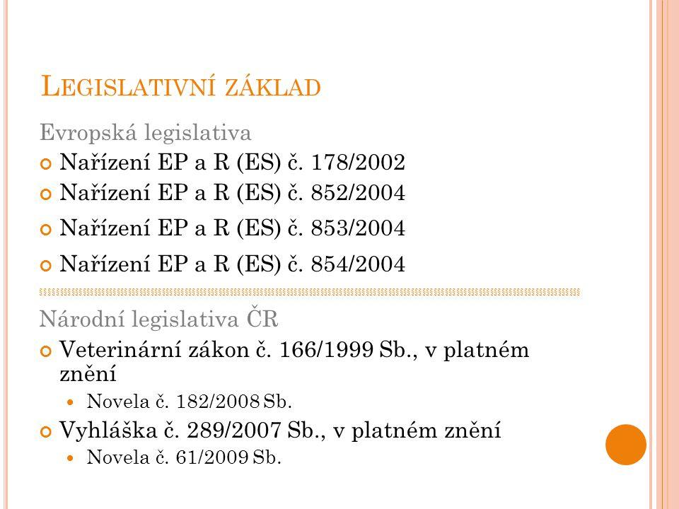 L EGISLATIVNÍ ZÁKLAD Evropská legislativa Nařízení EP a R (ES) č. 178/2002 Nařízení EP a R (ES) č. 852/2004 Nařízení EP a R (ES) č. 853/2004 Nařízení