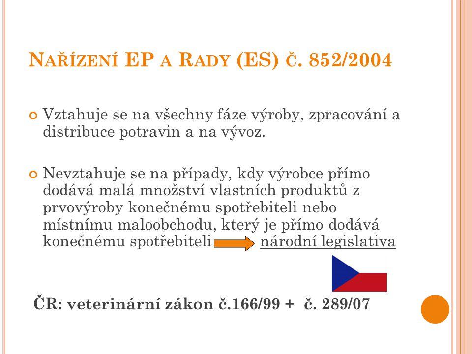 N AŘÍZENÍ EP A R ADY (ES) Č. 852/2004 Vztahuje se na všechny fáze výroby, zpracování a distribuce potravin a na vývoz. Nevztahuje se na případy, kdy v