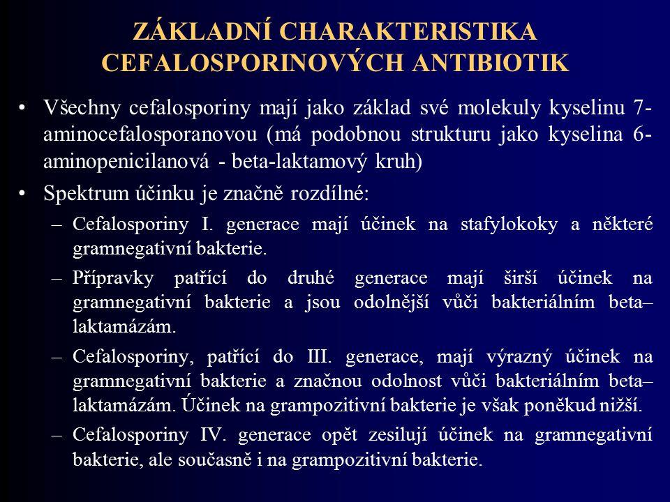 ZÁKLADNÍ CHARAKTERISTIKA CEFALOSPORINOVÝCH ANTIBIOTIK Všechny cefalosporiny mají jako základ své molekuly kyselinu 7- aminocefalosporanovou (má podobnou strukturu jako kyselina 6- aminopenicilanová - beta-laktamový kruh) Spektrum účinku je značně rozdílné: –Cefalosporiny I.