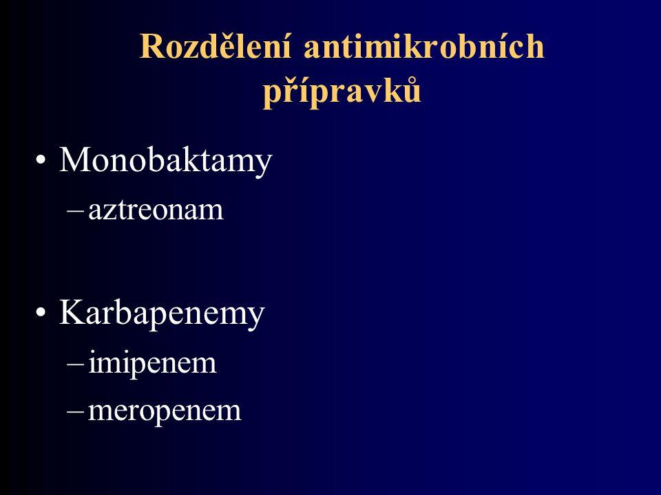 Rozdělení antimikrobních přípravků Monobaktamy –aztreonam Karbapenemy –imipenem –meropenem