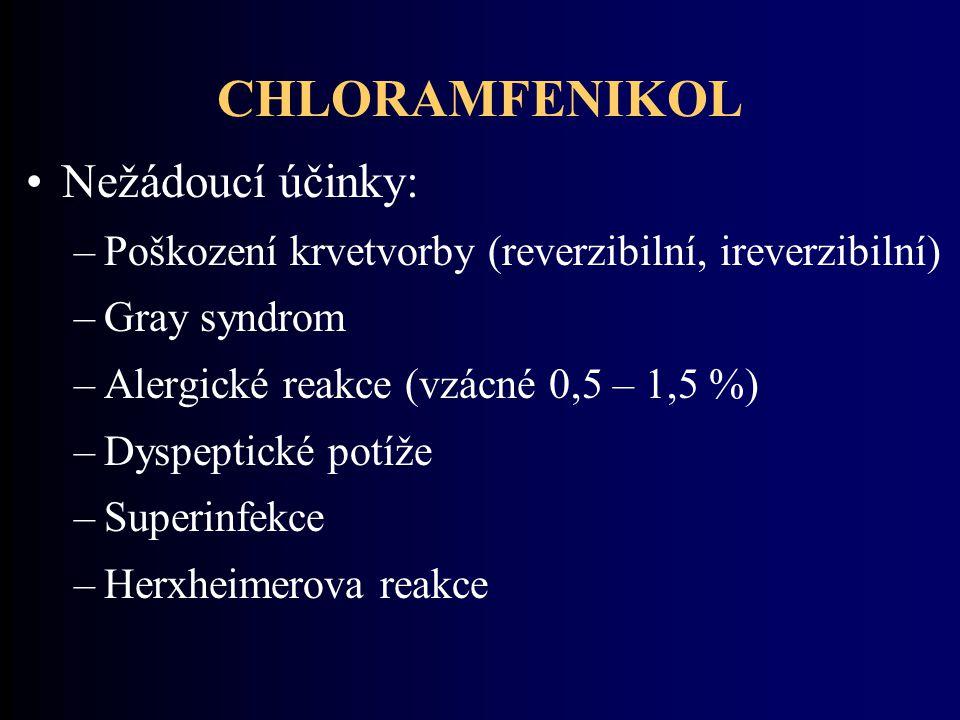 CHLORAMFENIKOL Nežádoucí účinky: –Poškození krvetvorby (reverzibilní, ireverzibilní) –Gray syndrom –Alergické reakce (vzácné 0,5 – 1,5 %) –Dyspeptické potíže –Superinfekce –Herxheimerova reakce
