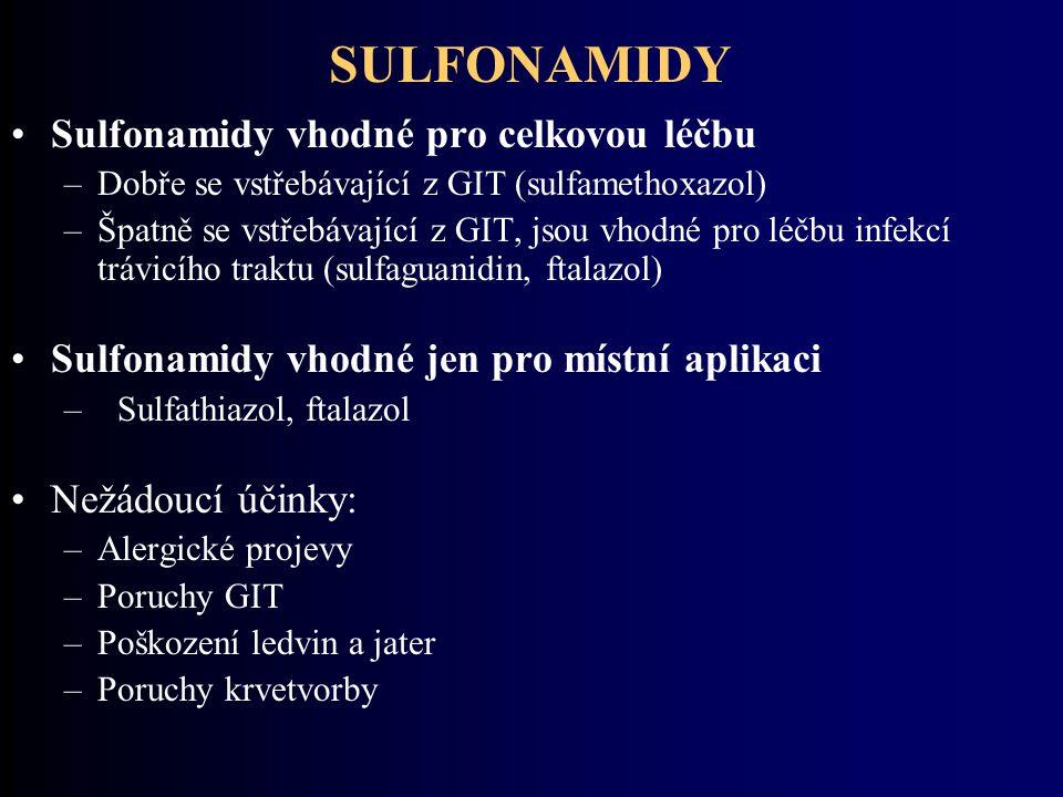 SULFONAMIDY Sulfonamidy vhodné pro celkovou léčbu –Dobře se vstřebávající z GIT (sulfamethoxazol) –Špatně se vstřebávající z GIT, jsou vhodné pro léčbu infekcí trávicího traktu (sulfaguanidin, ftalazol) Sulfonamidy vhodné jen pro místní aplikaci –Sulfathiazol, ftalazol Nežádoucí účinky: –Alergické projevy –Poruchy GIT –Poškození ledvin a jater –Poruchy krvetvorby