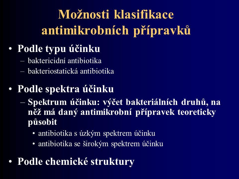 Možnosti klasifikace antimikrobních přípravků Podle typu účinku –baktericidní antibiotika –bakteriostatická antibiotika Podle spektra účinku –Spektrum účinku: výčet bakteriálních druhů, na něž má daný antimikrobní přípravek teoreticky působit antibiotika s úzkým spektrem účinku antibiotika se širokým spektrem účinku Podle chemické struktury