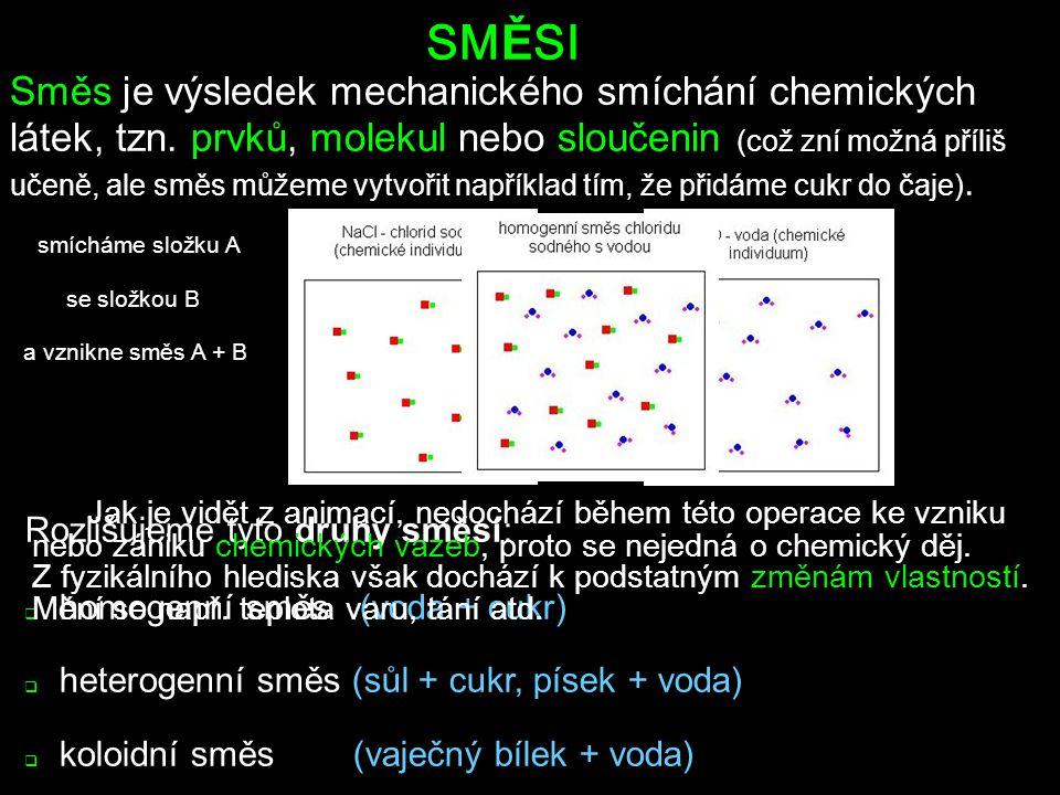 SM Ě SI Směs je výsledek mechanického smíchání chemických látek, tzn. prvků, molekul nebo sloučenin (což zní možná příliš učeně, ale směs můžeme vytvo