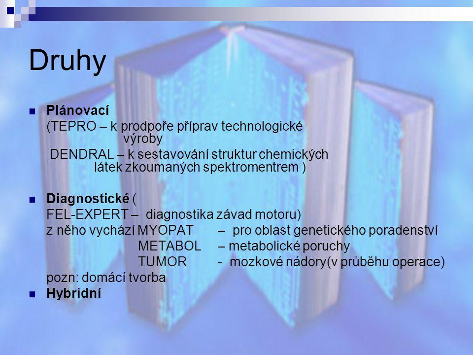 Druhy Plánovací (TEPRO – k prodpoře příprav technologické výroby DENDRAL – k sestavování struktur chemických látek zkoumaných spektromentrem ) Diagnos