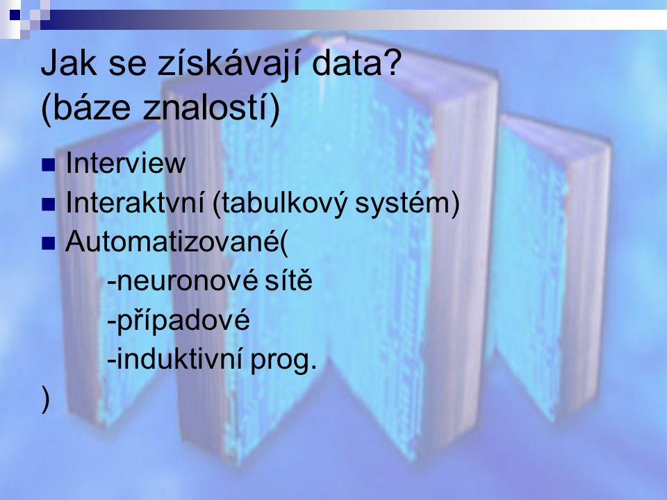 Jak se získávají data? (báze znalostí) Interview Interaktvní (tabulkový systém) Automatizované( -neuronové sítě -případové -induktivní prog. )