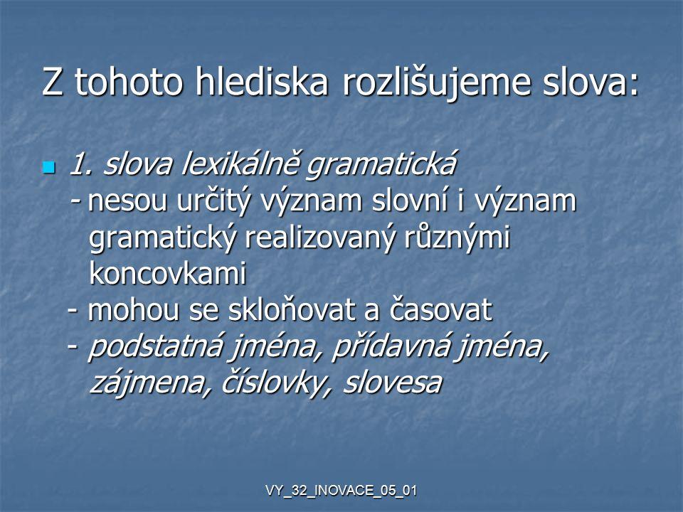 VY_32_INOVACE_05_01 2.slova lexikální 2.