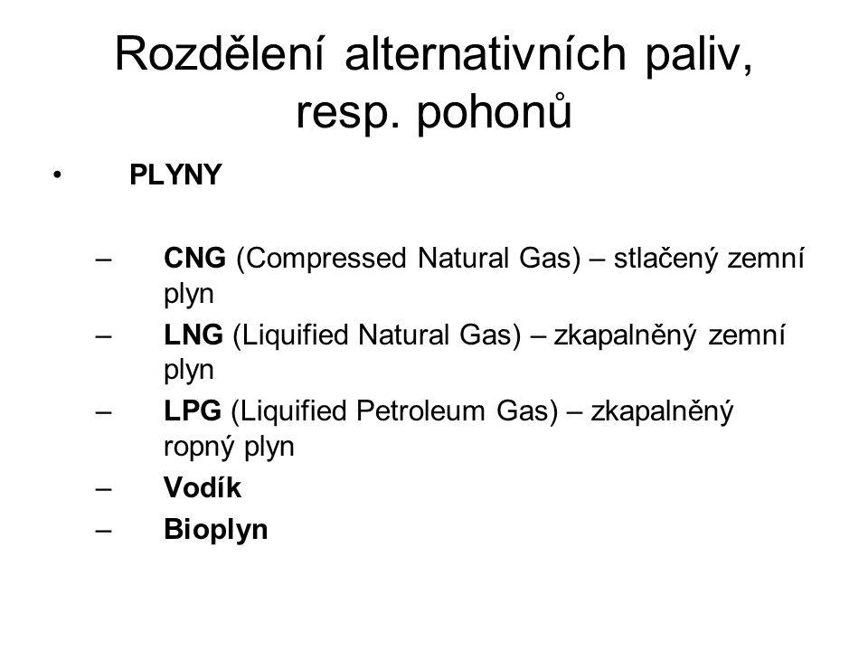 Rozdělení alternativních paliv, resp. pohonů PLYNY –CNG (Compressed Natural Gas) – stlačený zemní plyn –LNG (Liquified Natural Gas) – zkapalněný zemní