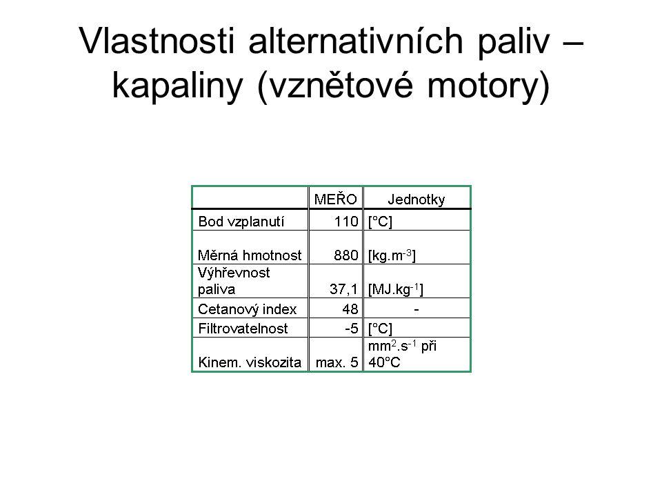 Vlastnosti alternativních paliv – kapaliny (vznětové motory)