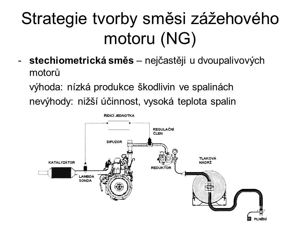Strategie tvorby směsi zážehového motoru (NG) -stechiometrická směs – nejčastěji u dvoupalivových motorů výhoda: nízká produkce škodlivin ve spalinách