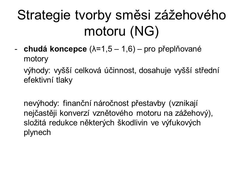 Strategie tvorby směsi zážehového motoru (NG) -chudá koncepce (λ=1,5 – 1,6) – pro přeplňované motory výhody: vyšší celková účinnost, dosahuje vyšší st