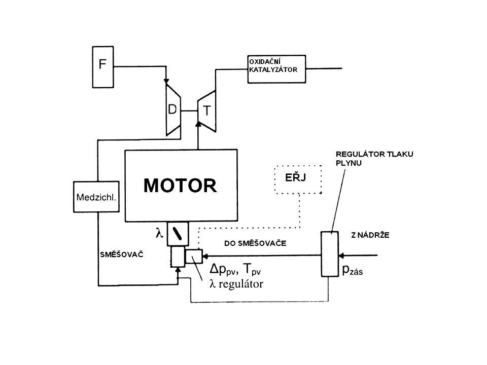 Způsoby uchování zemního plynu ve vozidle Varianta CNG – stlačený zemní plyn na 20 až 22 MPa (zmenšení objemu asi 200x) Varianta LNG – zkapalněný zemní plyn (ochlazení na -160 až -162 °C, přičemž objem se zmenší asi 570x)
