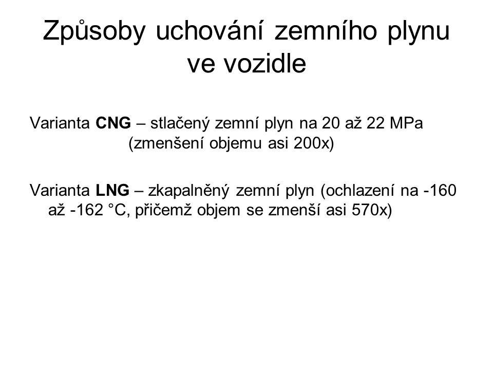 Způsoby uchování zemního plynu ve vozidle Varianta CNG – stlačený zemní plyn na 20 až 22 MPa (zmenšení objemu asi 200x) Varianta LNG – zkapalněný zemn