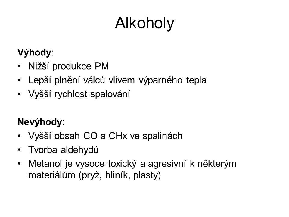 Alkoholy Výhody: Nižší produkce PM Lepší plnění válců vlivem výparného tepla Vyšší rychlost spalování Nevýhody: Vyšší obsah CO a CHx ve spalinách Tvor