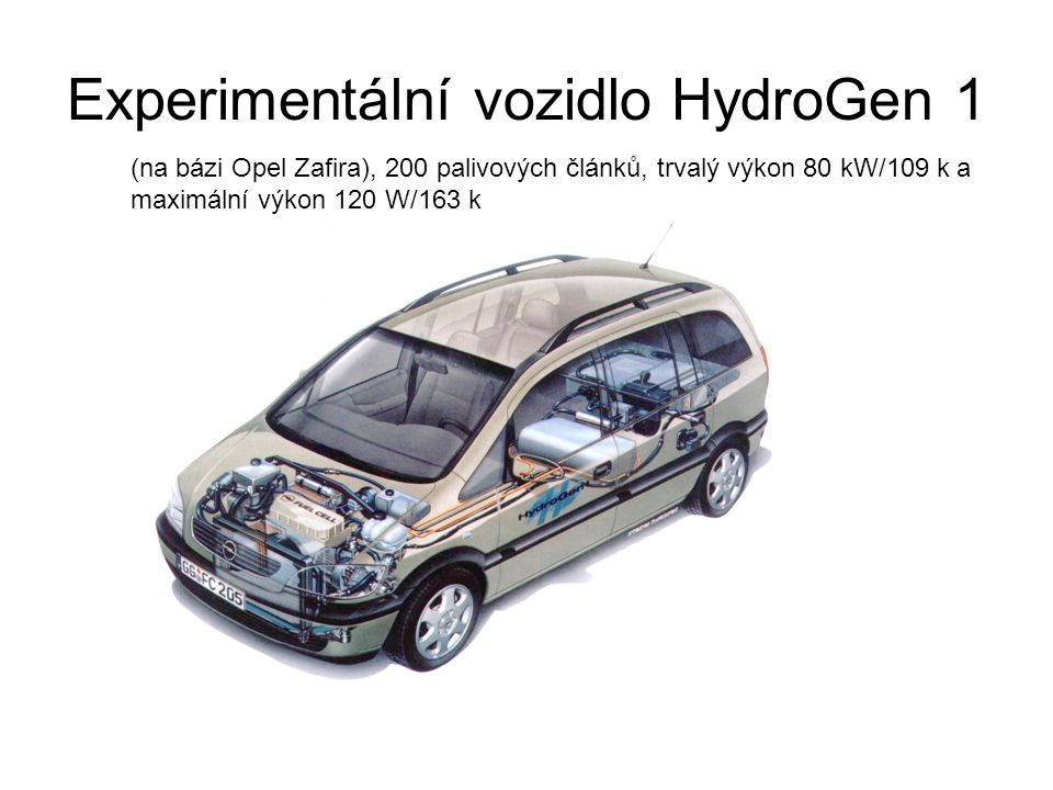 Experimentální vozidlo HydroGen 1 (na bázi Opel Zafira), 200 palivových článků, trvalý výkon 80 kW/109 k a maximální výkon 120 W/163 k