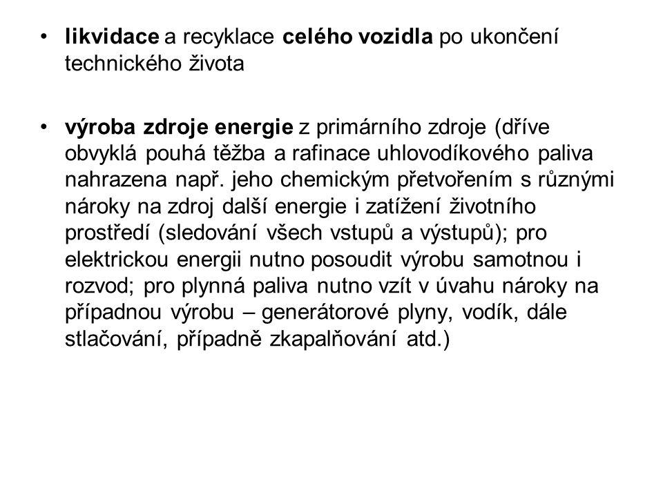 likvidace a recyklace celého vozidla po ukončení technického života výroba zdroje energie z primárního zdroje (dříve obvyklá pouhá těžba a rafinace uh