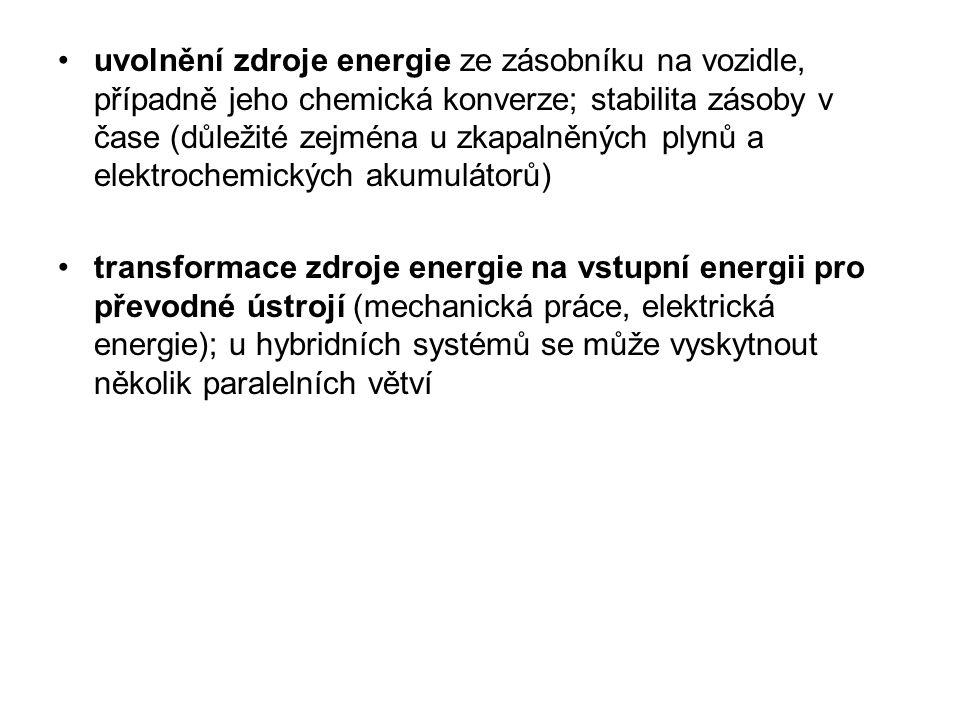 uvolnění zdroje energie ze zásobníku na vozidle, případně jeho chemická konverze; stabilita zásoby v čase (důležité zejména u zkapalněných plynů a ele