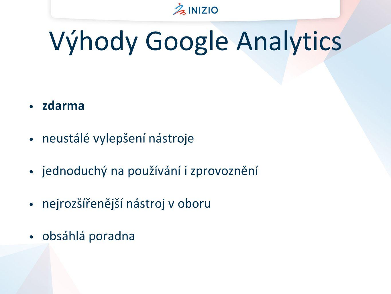 Proč využívat Google Analytics.