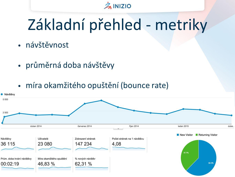 Principy webové analytiky Absolutní čísla - porovnávejte.