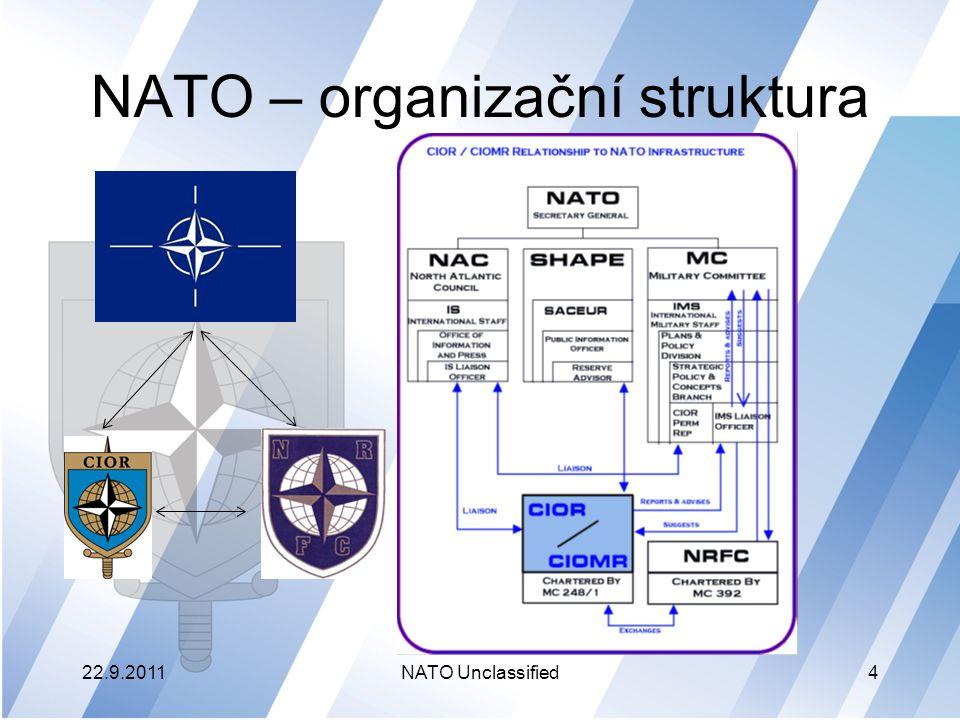 Zálohy v zahraničí UK, AUS, CAN, FR a USA deklarovali ve výboru NATO, že při nasazení záložní jednotky v zahraniční operaci 1x za 5let ušetří MO 40-60% nákladů při stejně velké jednotce složené z pravidelných vojáků.