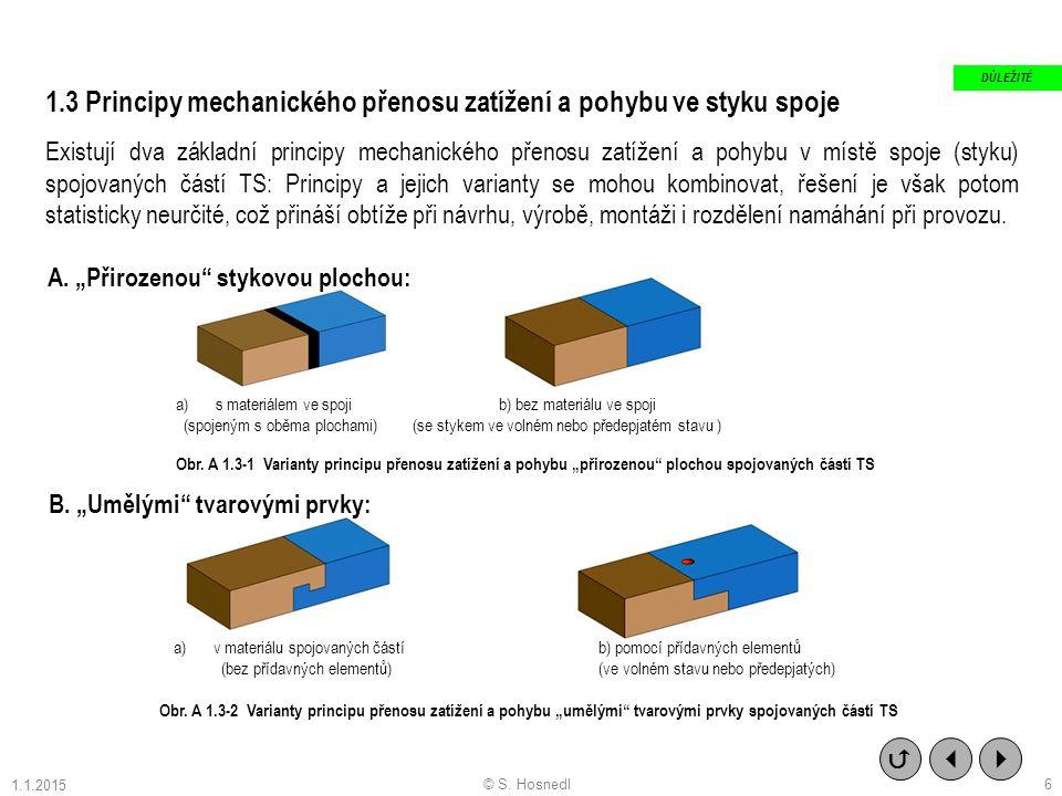 1.3 Principy mechanického přenosu zatížení a pohybu ve styku spoje Existují dva základní principy mechanického přenosu zatížení a pohybu v místě spoje