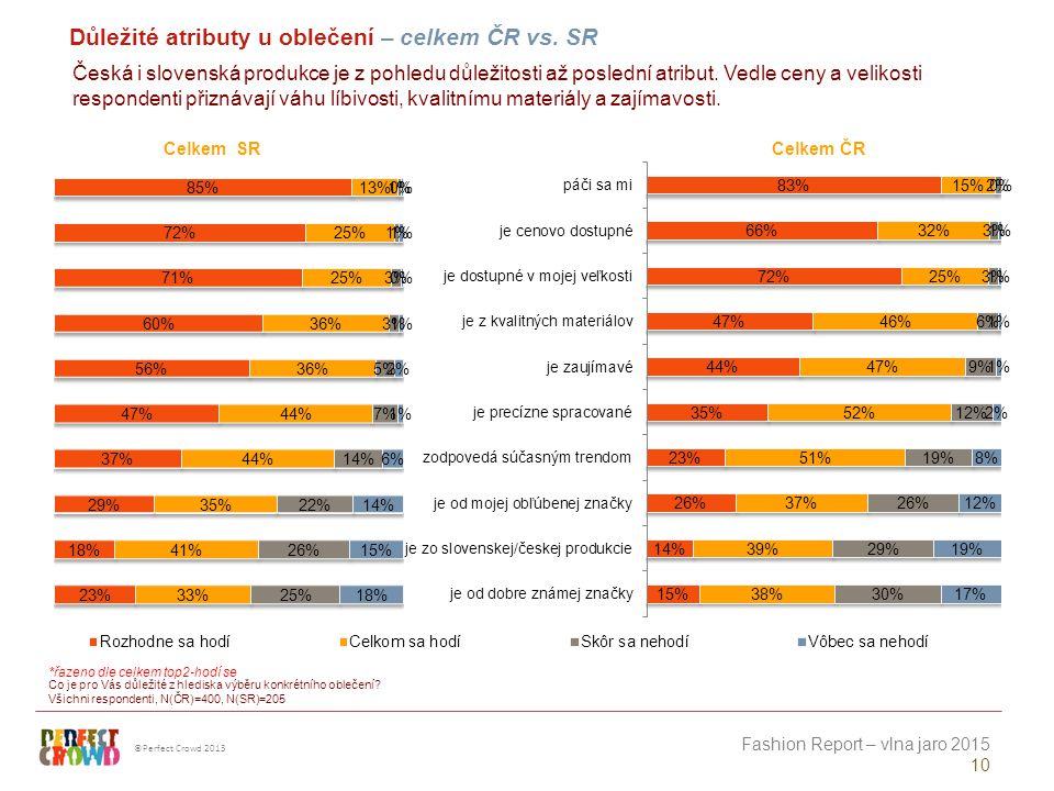 ©Perfect Crowd 2013 Fashion Report – vlna jaro 2015 10 Důležité atributy u oblečení – celkem ČR vs.