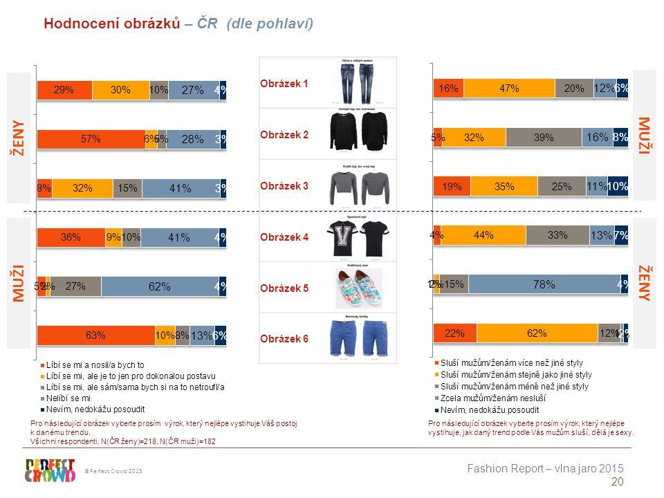 ©Perfect Crowd 2013 Fashion Report – vlna jaro 2015 20 Hodnocení obrázků – ČR (dle pohlaví) Pro následující obrázek vyberte prosím výrok, který nejlépe vystihuje Váš postoj k danému trendu.