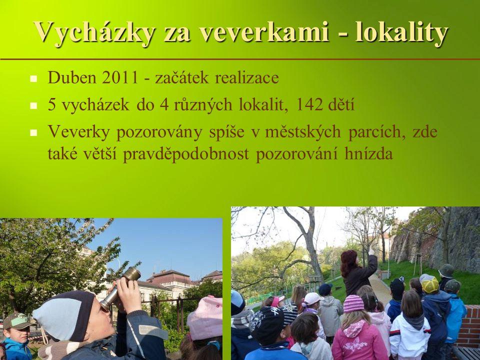 Vycházky za veverkami - lokality Duben 2011 - začátek realizace 5 vycházek do 4 různých lokalit, 142 dětí Veverky pozorovány spíše v městských parcích