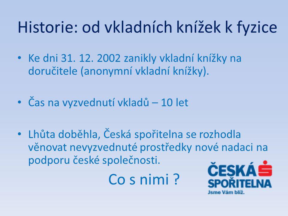 Historie: od vkladních knížek k fyzice Ke dni 31. 12. 2002 zanikly vkladní knížky na doručitele (anonymní vkladní knížky). Čas na vyzvednutí vkladů –