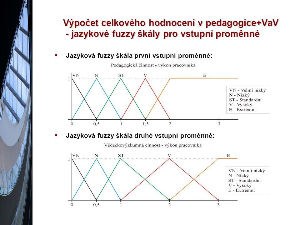 Výpočet celkového hodnocení v pedagogice+VaV - jazykové fuzzy škály pro vstupní proměnné  Jazyková fuzzy škála první vstupní proměnné:  Jazyková fuzzy škála druhé vstupní proměnné: