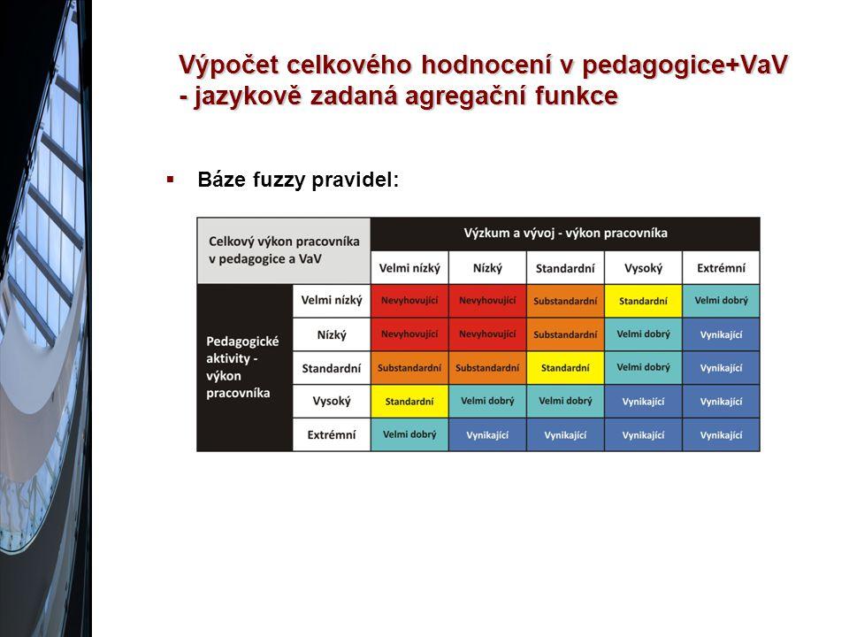 Výpočet celkového hodnocení v pedagogice+VaV - jazykově zadaná agregační funkce  Báze fuzzy pravidel: