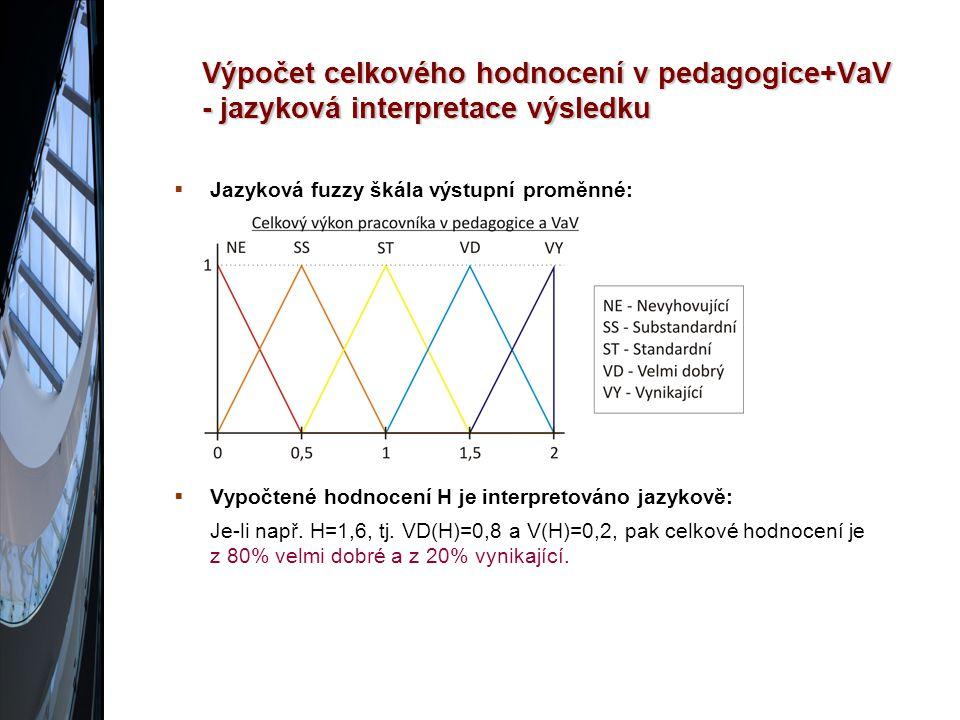 Výpočet celkového hodnocení v pedagogice+VaV - jazyková interpretace výsledku  Jazyková fuzzy škála výstupní proměnné:  Vypočtené hodnocení H je interpretováno jazykově: Je-li např.