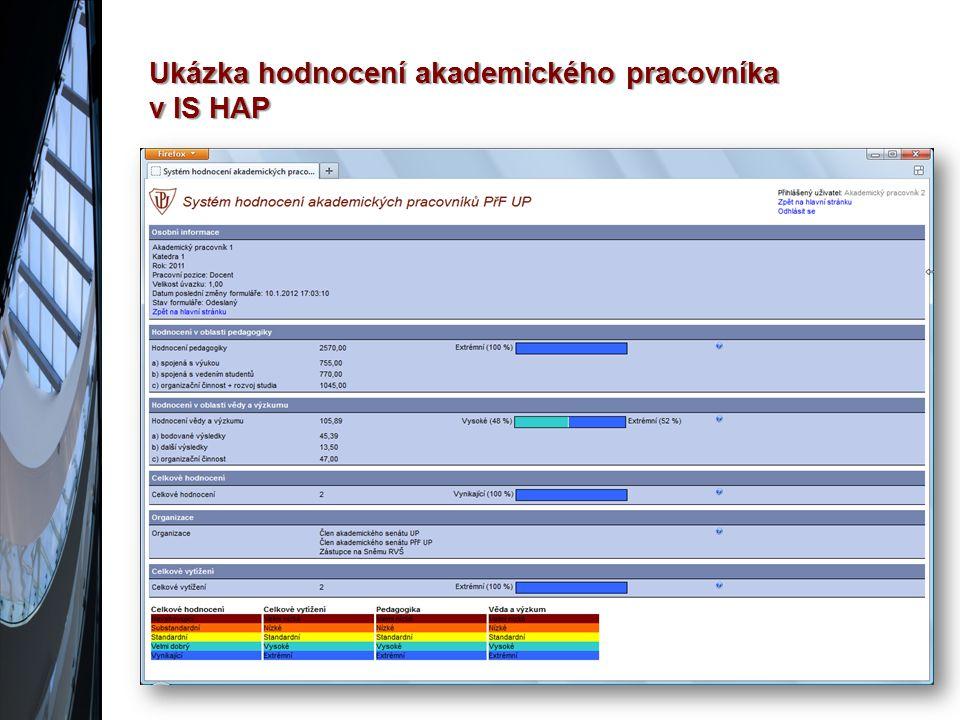 Ukázka hodnocení akademického pracovníka v IS HAP