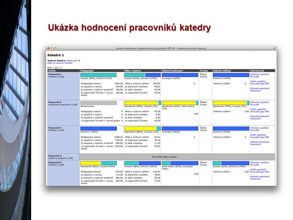 Ukázka hodnocení pracovníků katedry